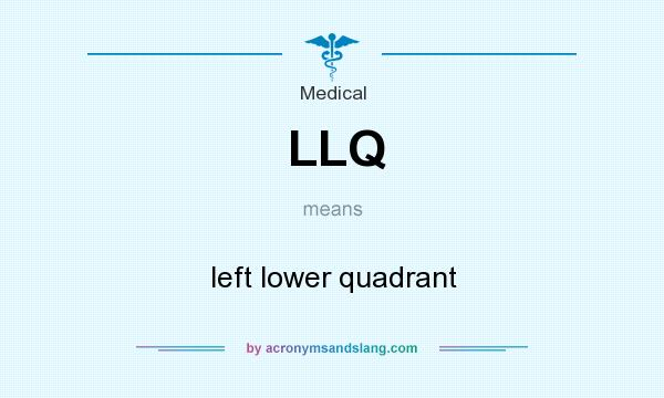 What does LLQ mean? It stands for left lower quadrant
