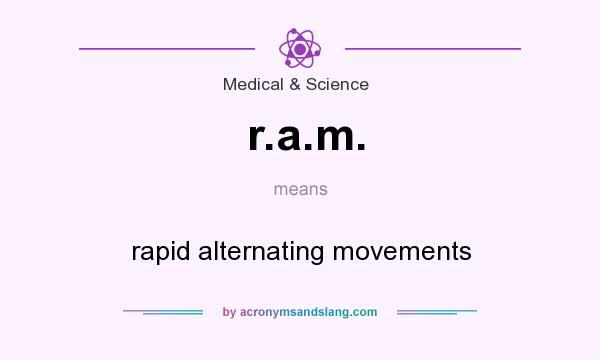 What does r.a.m. mean? It stands for rapid alternating movements