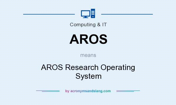 What does AROS mean? It stands for AROS Research Operating System