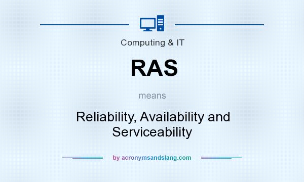 What does RAS mean? It stands for Reliability, Availability and Serviceability