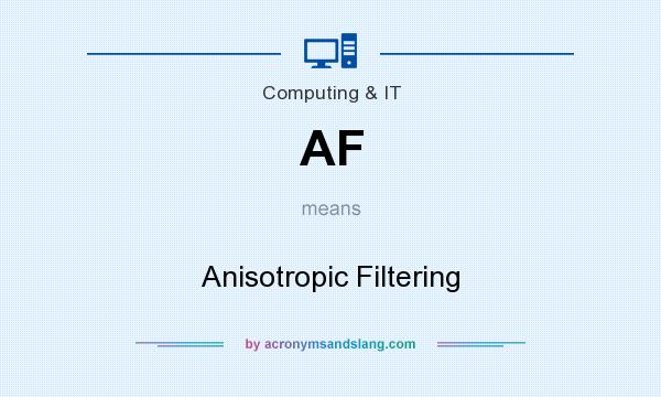 What does AF mean? It stands for Anisotropic Filtering