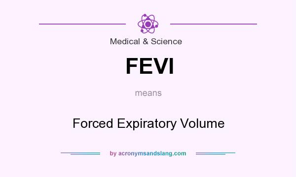 What does FEVl mean? It stands for Forced Expiratory Volume