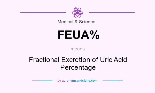 What does FEUA% mean? It stands for Fractional Excretion of Uric Acid Percentage
