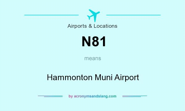 What does N81 mean? It stands for Hammonton Muni Airport