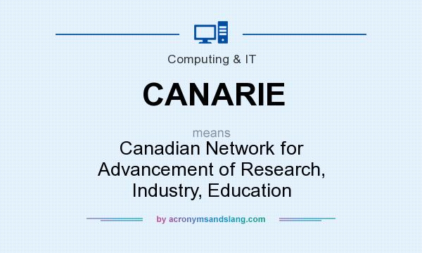 What does CANARIE mean? It stands for Canadian Network for Advancement of Research, Industry, Education