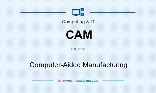 What does CAM mean? It stands for Computer-Aided Manufacturing