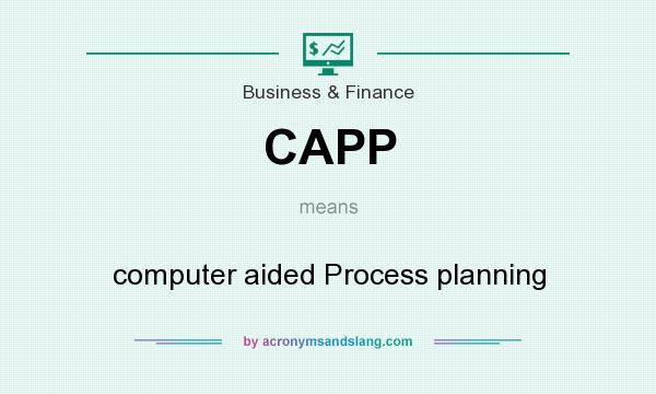 What does CAPP mean? It stands for computer aided Process planning