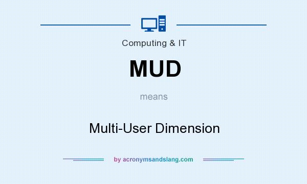 What does MUD mean? It stands for Multi-User Dimension