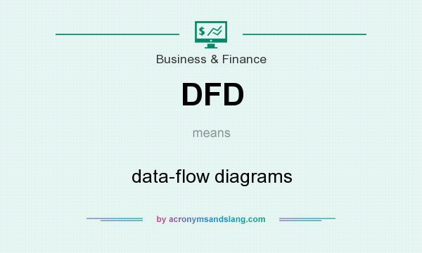 What does DFD mean? It stands for data-flow diagrams