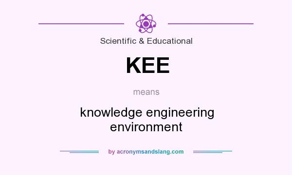 What does KEE mean? It stands for knowledge engineering environment