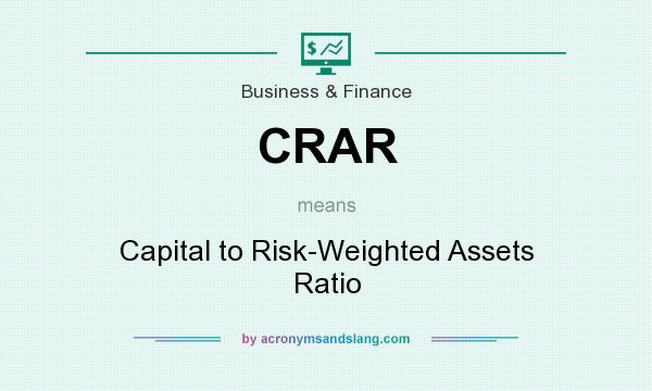 What does CRAR mean? It stands for Capital to Risk-Weighted Assets Ratio