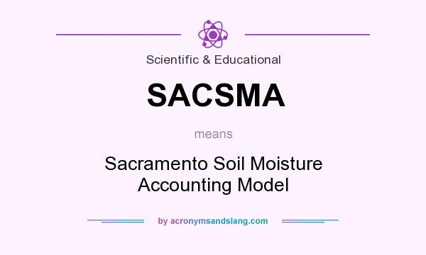 What does SACSMA mean? It stands for Sacramento Soil Moisture Accounting Model