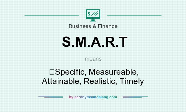 What does S.M.A.R.T mean? It stands for Specific, Measureable, Attainable, Realistic, Timely