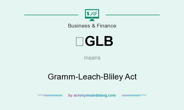 What does GLB mean? It stands for Gramm-Leach-Bliley Act