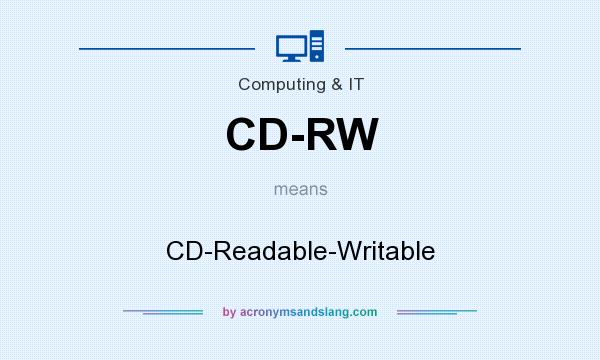 What does CD-RW mean? It stands for CD-Readable-Writable