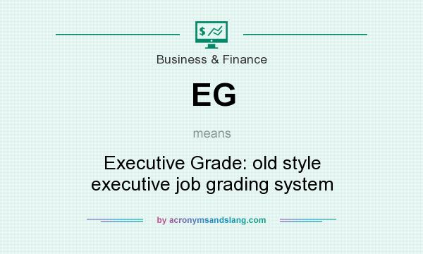 what is the significance of grading Grading definition, a degree or step in a scale, as of rank, advancement, quality, value, or intensity: the best grade of paper see more.