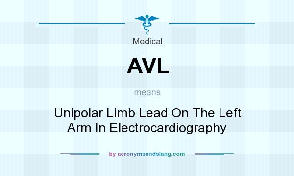 What does AVL mean? It stands for Unipolar Limb Lead On The Left Arm In Electrocardiography