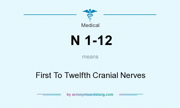 What does N 1-12 mean? It stands for First To Twelfth Cranial Nerves