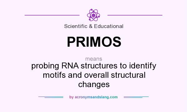 What does PRIMOS mean? - Definition of PRIMOS - PRIMOS