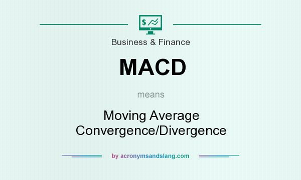 What does MACD mean? It stands for Moving Average Convergence/Divergence
