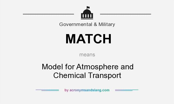 What does MATCH mean? It stands for Model for Atmosphere and Chemical Transport