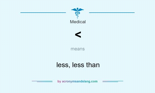 What does < mean? It stands for less, less than
