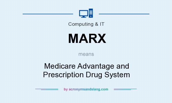 What does MARX mean? It stands for Medicare Advantage and Prescription Drug System