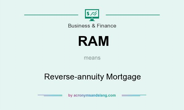 What does RAM mean? It stands for Reverse-annuity Mortgage