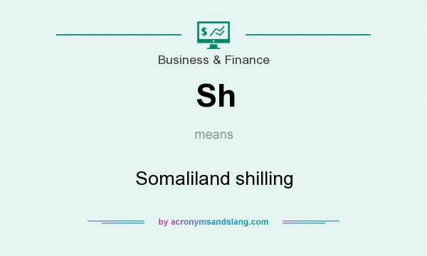 What does Sh mean? It stands for Somaliland shilling