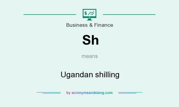 What does Sh mean? It stands for Ugandan shilling