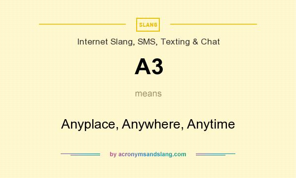 What does A3 mean? It stands for Anyplace, Anywhere, Anytime