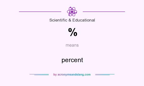 What does % mean? It stands for percent