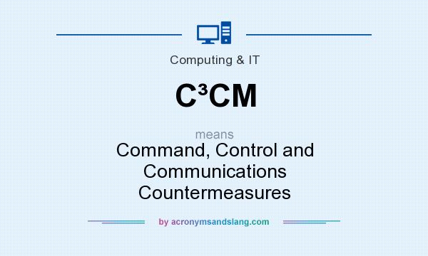 What does C³CM mean? It stands for Command, Control and Communications Countermeasures