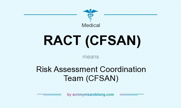What does RACT (CFSAN) mean? It stands for Risk Assessment Coordination Team (CFSAN)