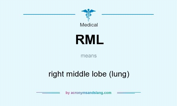 What does RML mean? It stands for right middle lobe (lung)