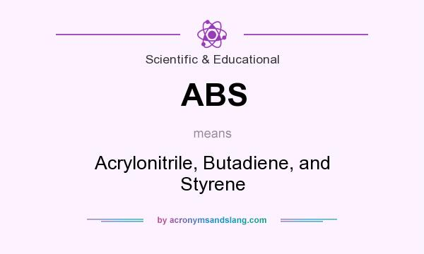 What does ABS mean? It stands for Acrylonitrile, Butadiene, and Styrene