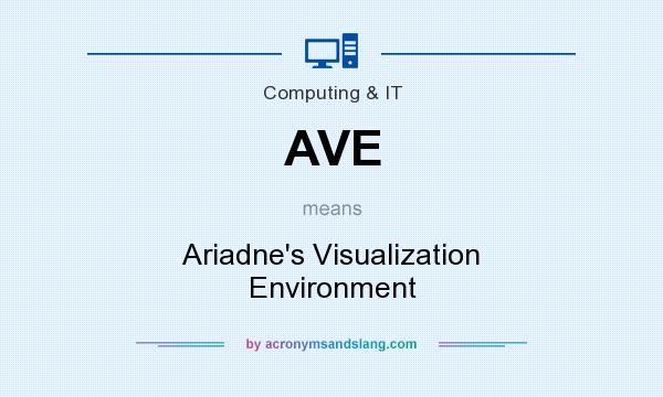 What does AVE mean? It stands for Ariadne`s Visualization Environment