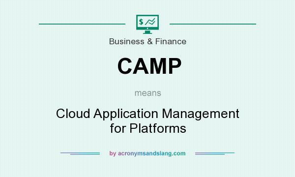 What does CAMP mean? It stands for Cloud Application Management for Platforms