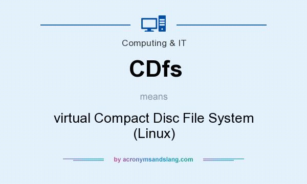 What does CDfs mean? It stands for virtual Compact Disc File System (Linux)