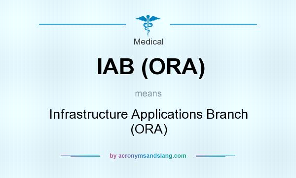 What does IAB (ORA) mean? It stands for Infrastructure Applications Branch (ORA)