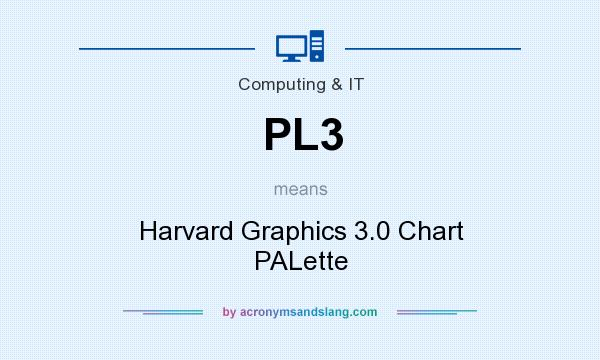 What does PL3 mean? It stands for Harvard Graphics 3.0 Chart PALette