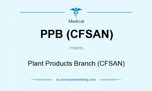 What does PPB (CFSAN) mean? It stands for Plant Products Branch (CFSAN)