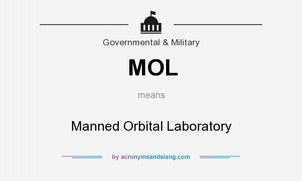 What does MOL mean? It stands for Manned Orbital Laboratory