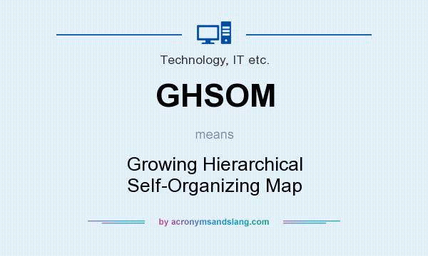 What does GHSOM mean? It stands for Growing Hierarchical Self-Organizing Map