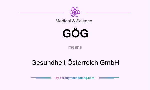 What does GÖG mean? It stands for Gesundheit Österreich GmbH