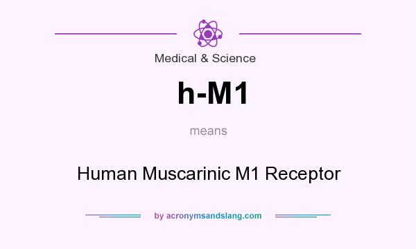What does h-M1 mean? It stands for Human Muscarinic M1 Receptor