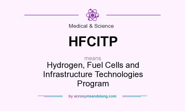 What does HFCITP mean? It stands for Hydrogen, Fuel Cells and Infrastructure Technologies Program
