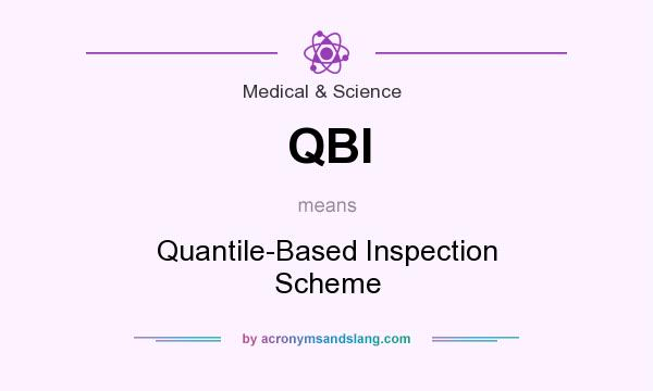 What does QBI mean? It stands for Quantile-Based Inspection Scheme