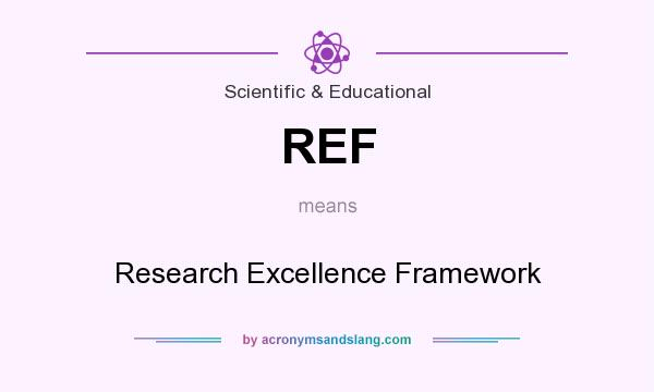 What does REF mean? It stands for Research Excellence Framework