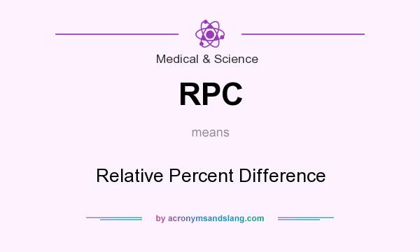 how to find the relative percentage